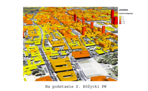 modele-miast